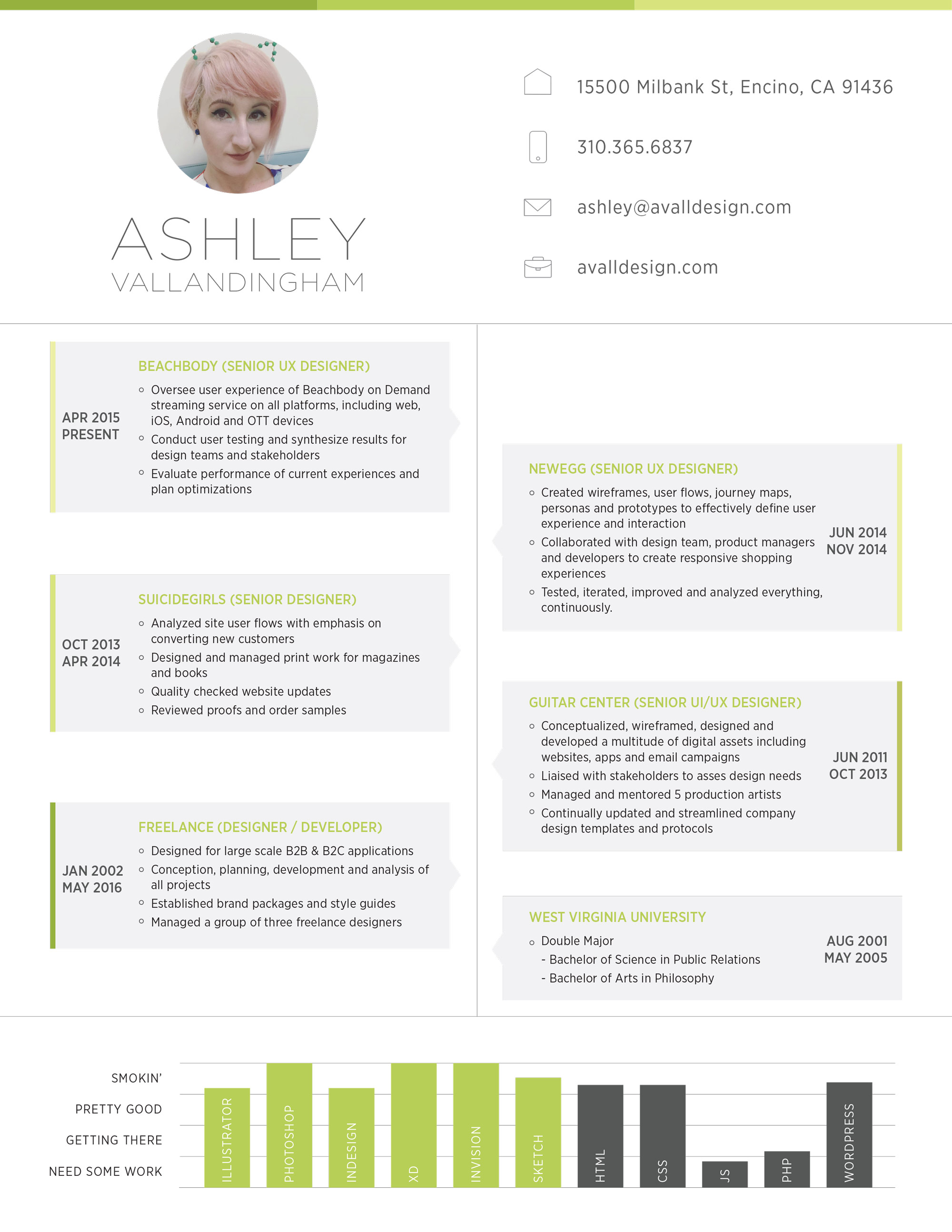 Ashley's Resume